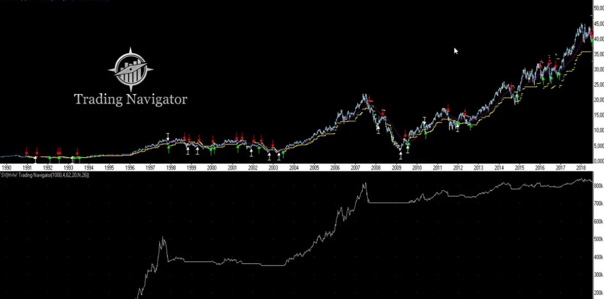 TradingNavigator